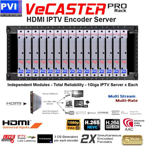 ProVideoInstruments VeCASTER-HD-HEVC Professional HD 1080p ITPV Encoder