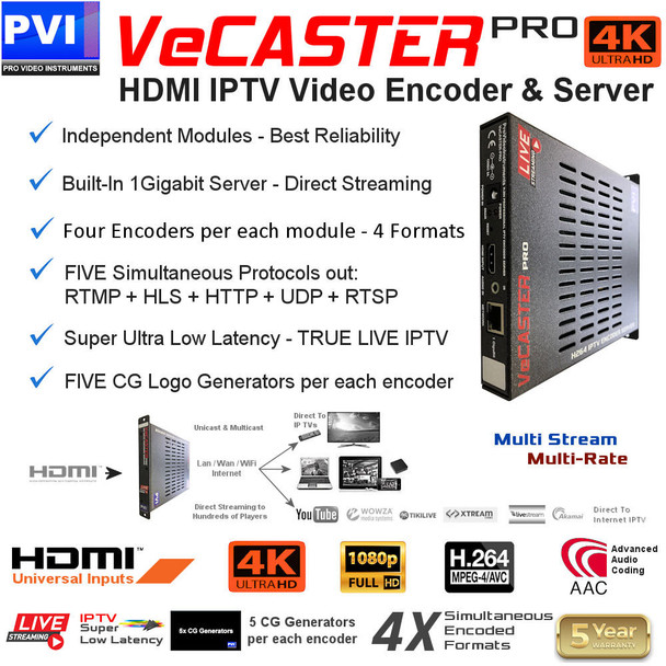 ProVideoInstruments VeCASTER-4K-UHD Professional Single Channel 4k UHD IPTV Encoder - Spec Sheet