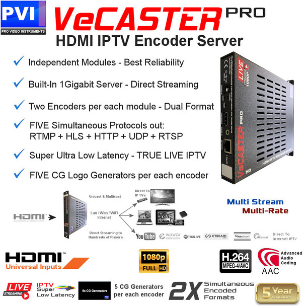 ProVideoInstruments VeCASTER-HD-H264 Professional Single Channel HD 1080p IPTV Encoder Server