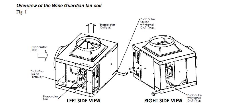 Wine Guardian Ss088 208v Split System Wine Cellar Cooler