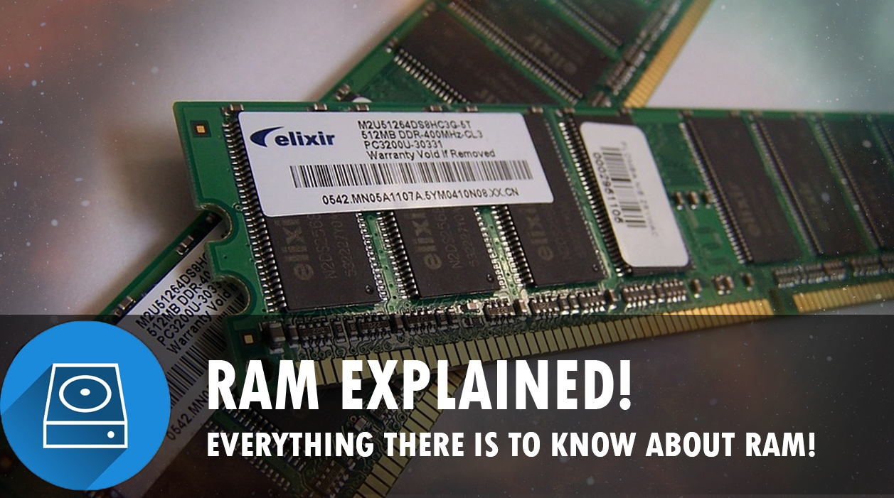 What is needed RAM-memory computer. Brief on standards 71