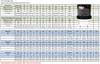 AM4115ZTW  Dino-Lite Edge 2x-50x Dual Focus