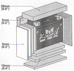 kinetik-box-image.jpg