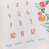 Floral Wreath Memory Blanket