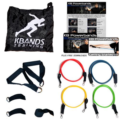 KB Powerbands