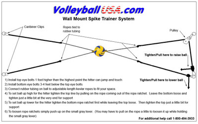 Wall Mount Spike Trainer VBUSA