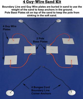 Sand Kit 4 Guy Wires