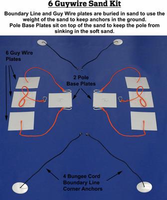 Sand Kit 6 Plate