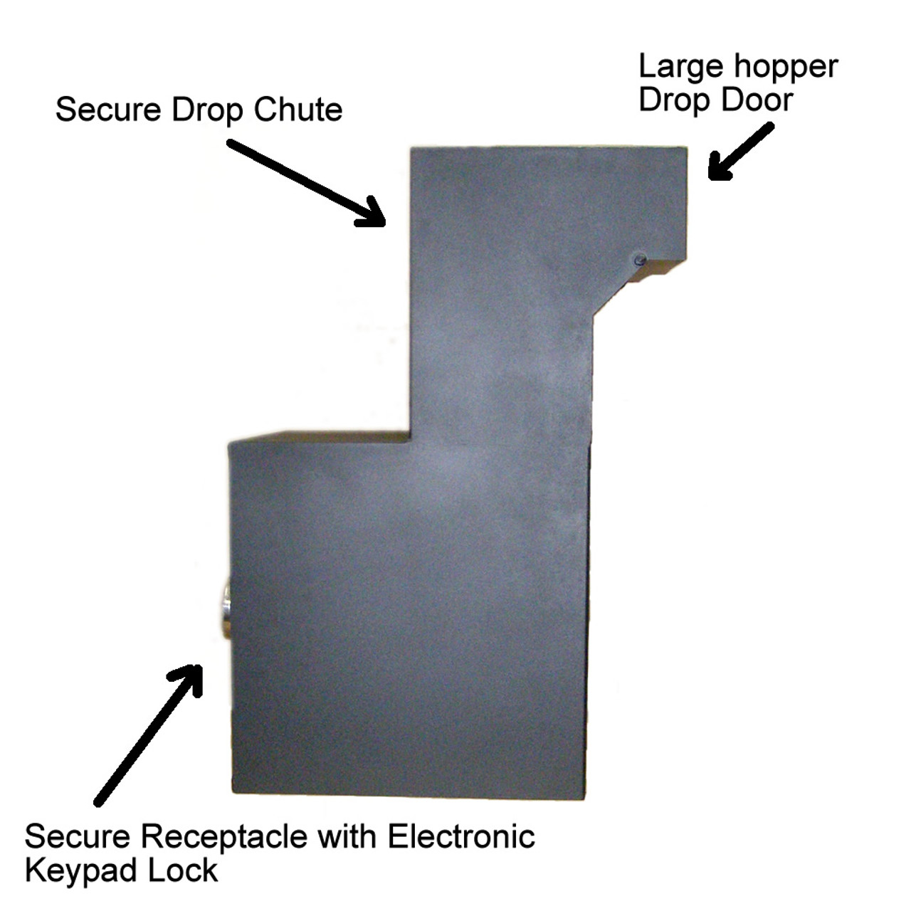 Through the Wall Deposit Drop with Receptacle Safe