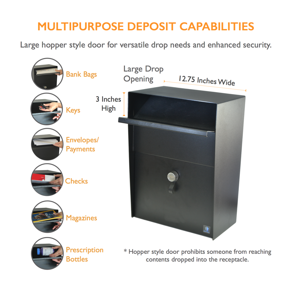 Drop Box Multipurpose Deposit Capabilities