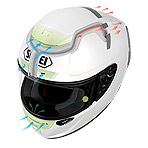 Shoei X-14 Rainey Helmet Ventilation