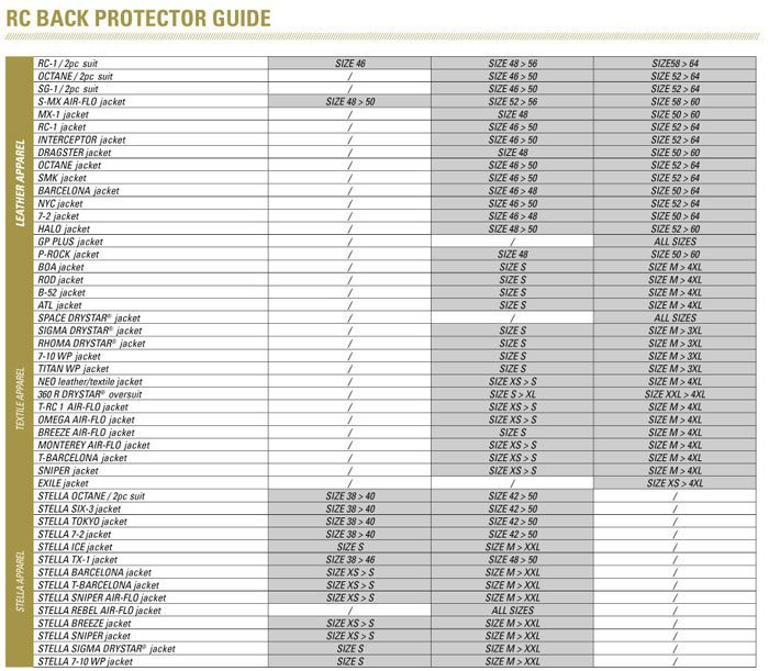 alpinestars-rc1-back-protector-size-chart-large.jpg