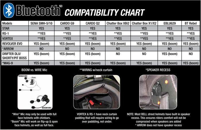 bell-bluetooth-compatibility-chart-800.jpg