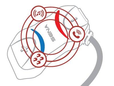 Sena 10R Controls
