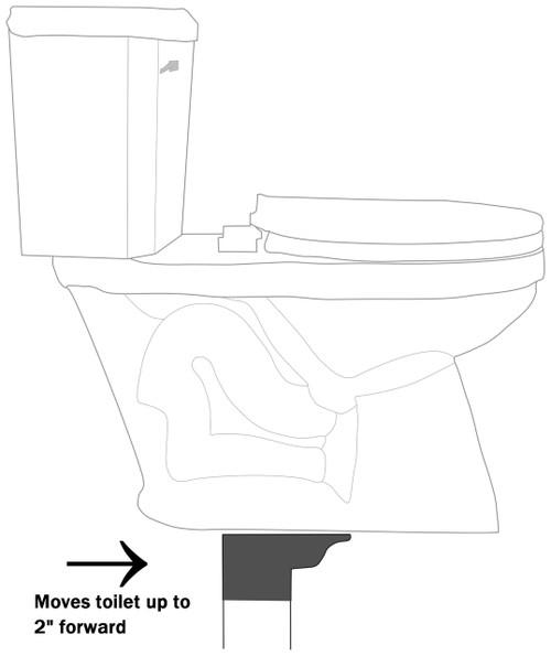 Offset Toilet