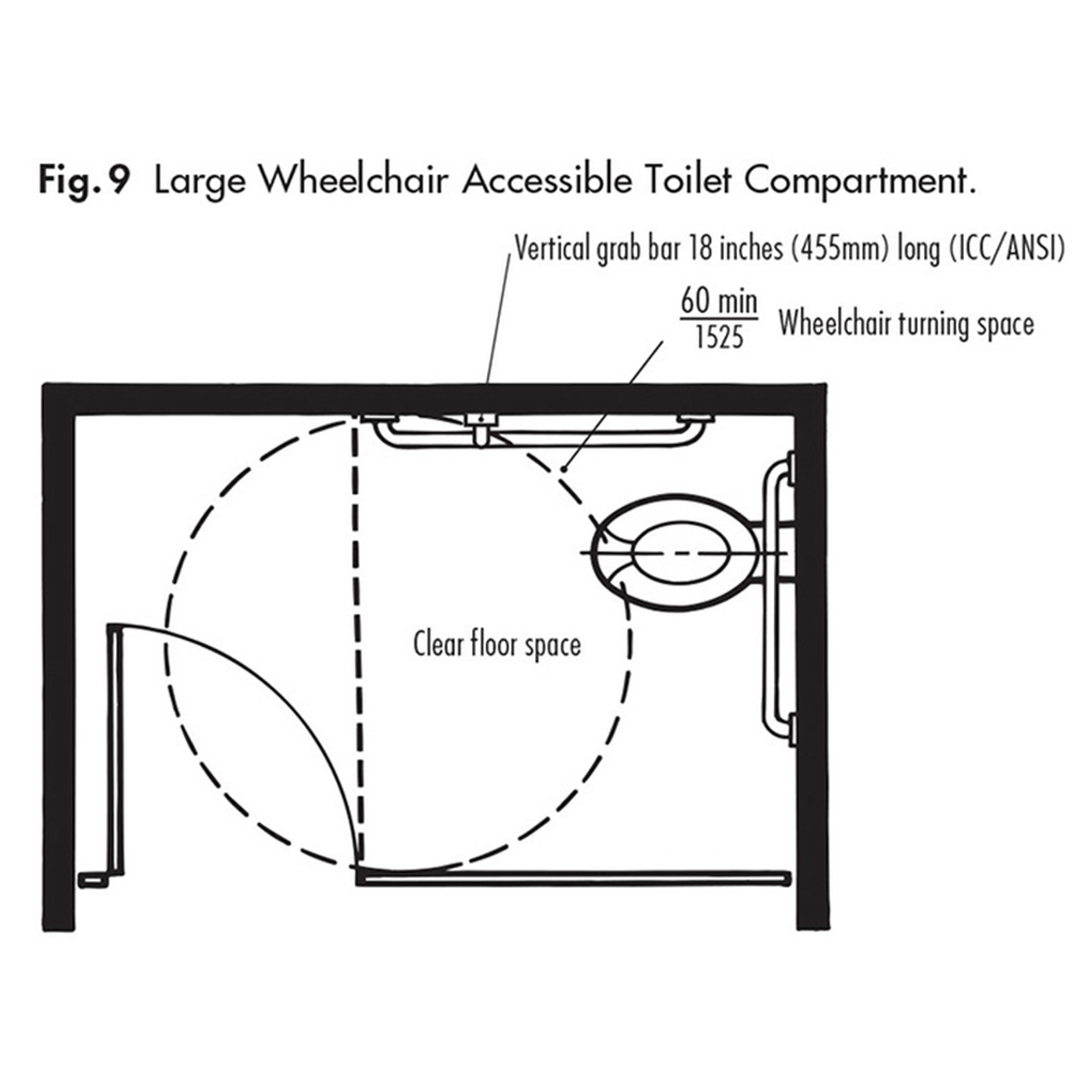 Bathroom Partition Grab Bar Sets - Harbor City Supply