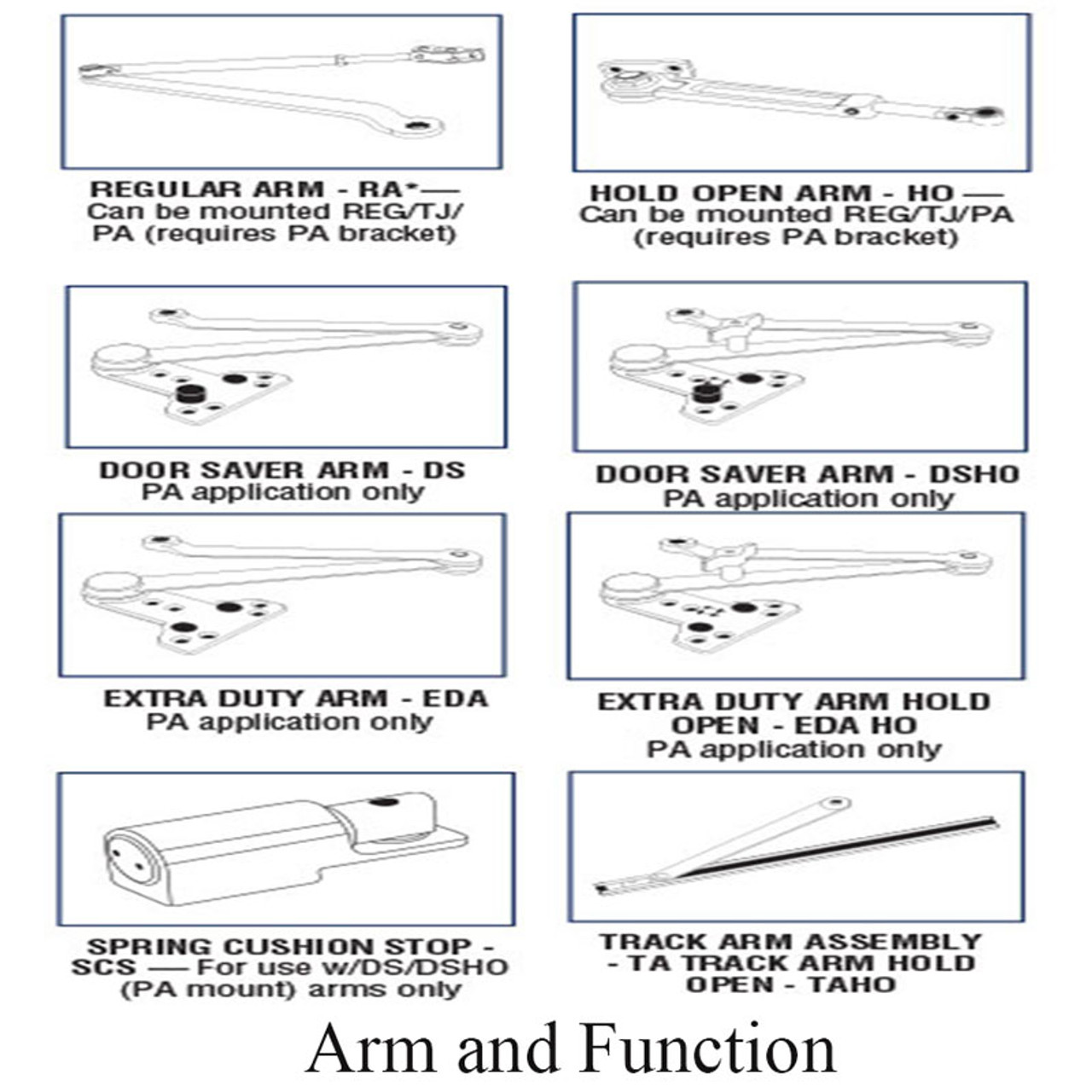 ... PDQ American Eagle 5500 Series Door Closer - detail 1 ...  sc 1 st  Harbor City Supply & PDQ Commercial Door Closer 5500 | Fire Rated Adjustable Control