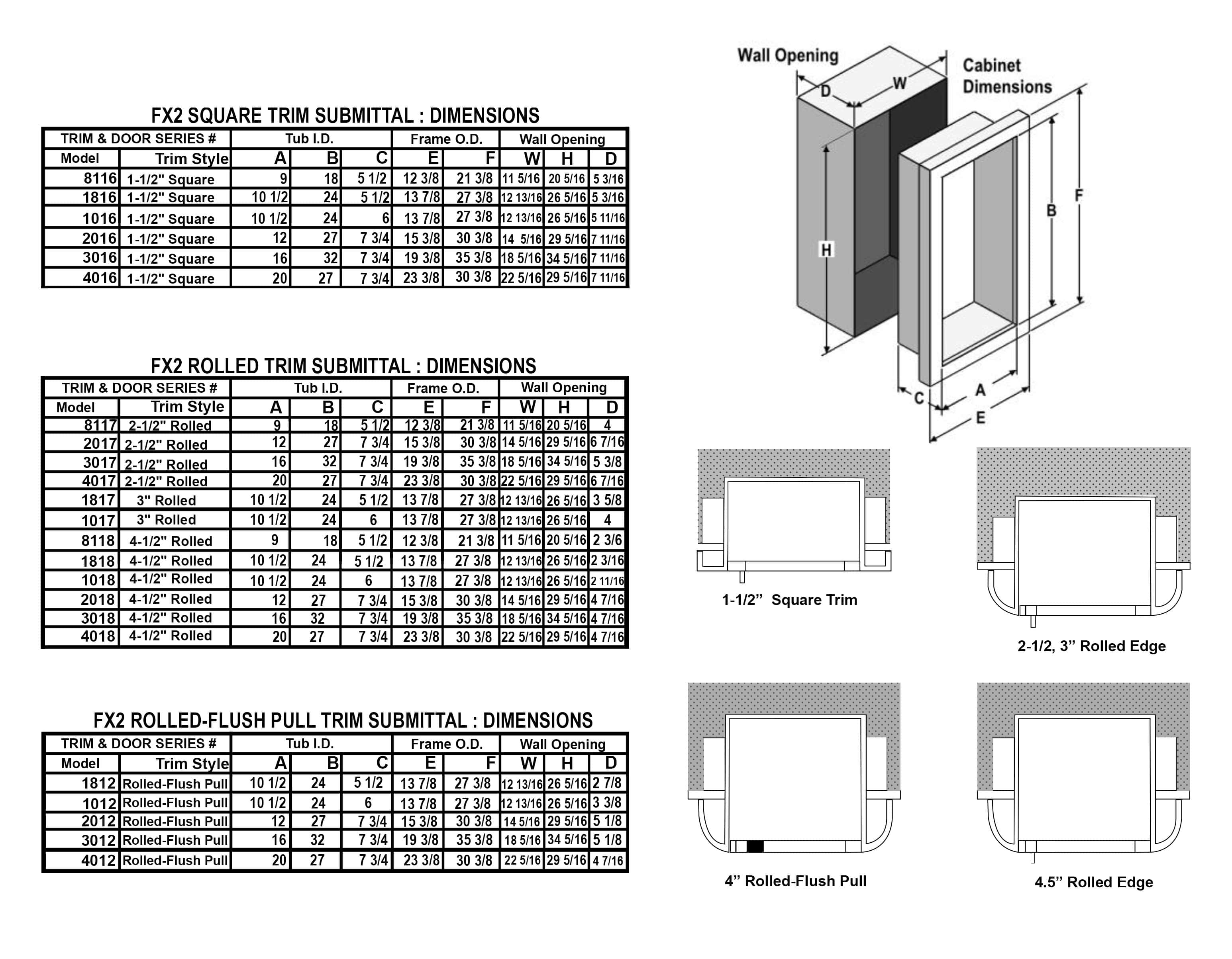 Semi-Recessed Steel Fire Rated Extinguisher Cabinet - Ambassador JL Industries Submittal Data