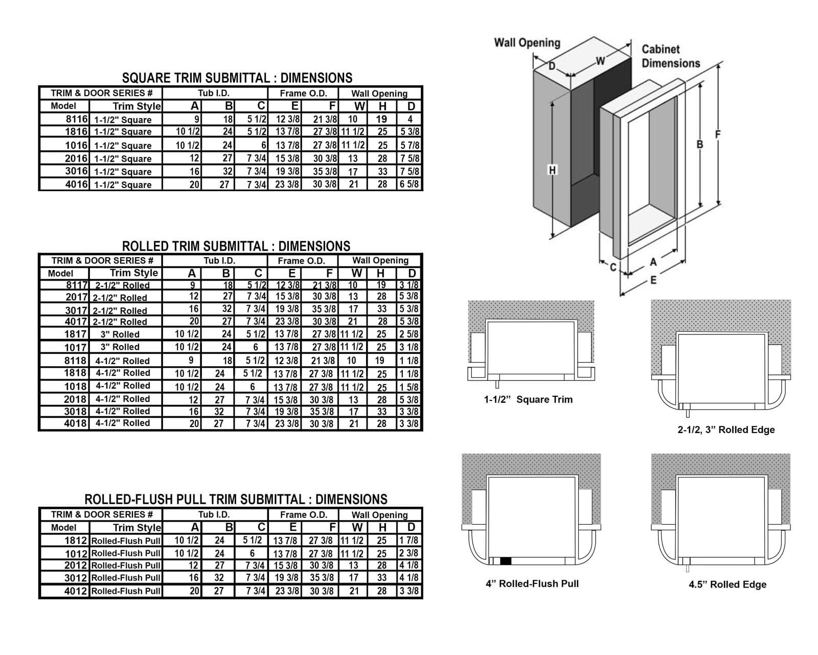 Semi-Recessed Steel Fire Extinguisher Cabinet - Ambassador JL Industries Submittal Data