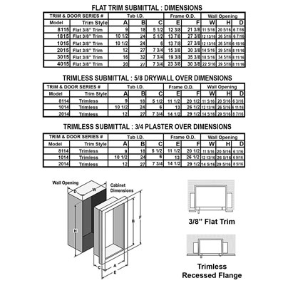 Recessed Steel Fire Rated Extinguisher Cabinet - Ambassador JL Industries Submittal Data