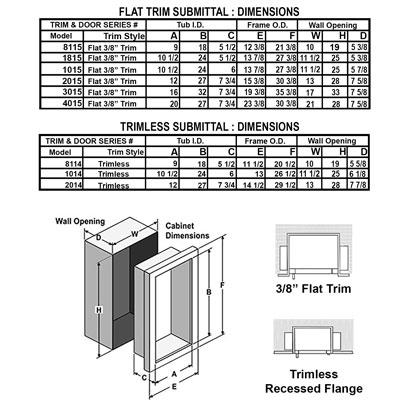 Recessed Steel Fire Extinguisher Cabinet - Ambassador JL Industries Submittal Data