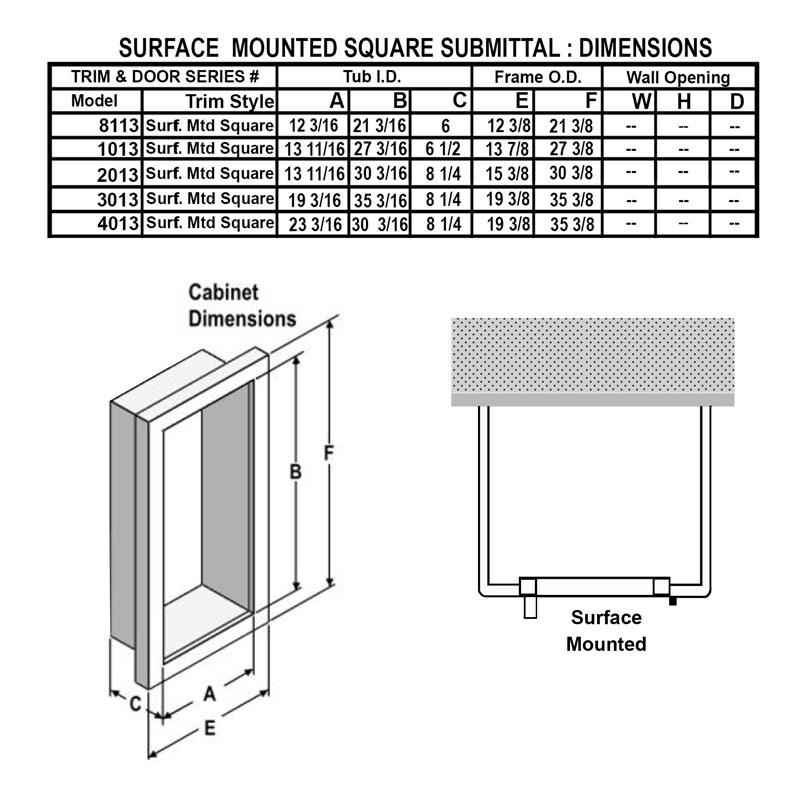 Surface Mount Steel Fire Extinguisher Cabinet - Ambassador JL Industries Submittal Data