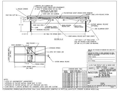 Big Smoky Aluminum Data Sheet