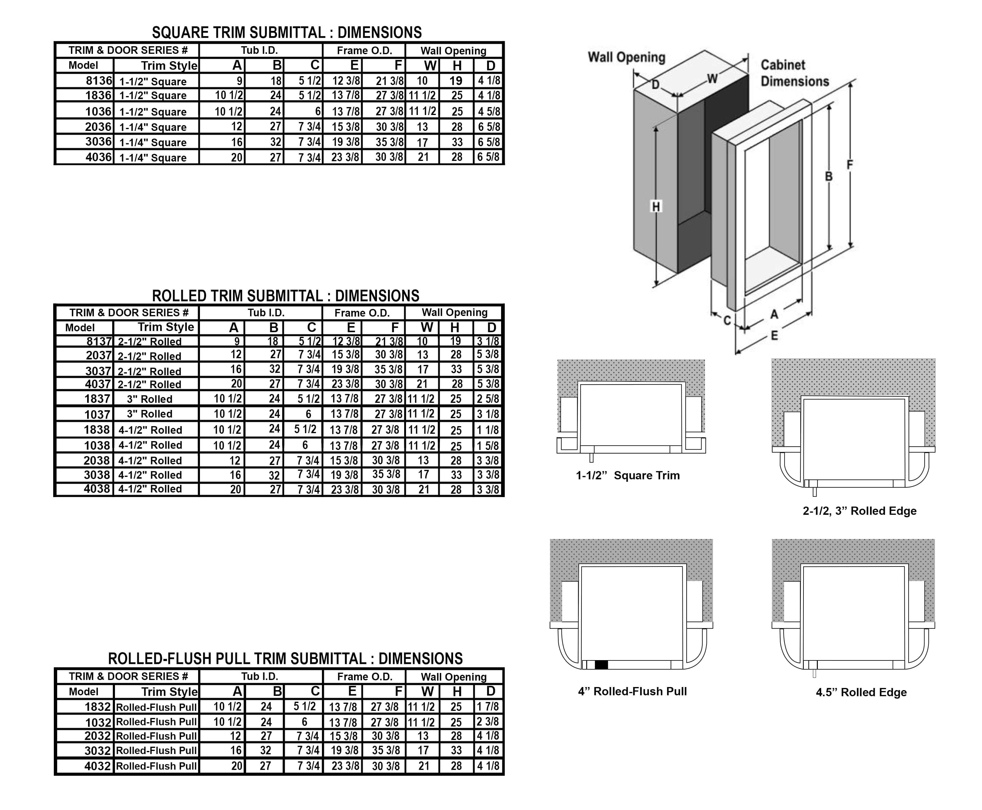Semi-Recessed Stainless Steel Fire Extinguisher Cabinet - Cosmopolitan JL Industries Submittal Data