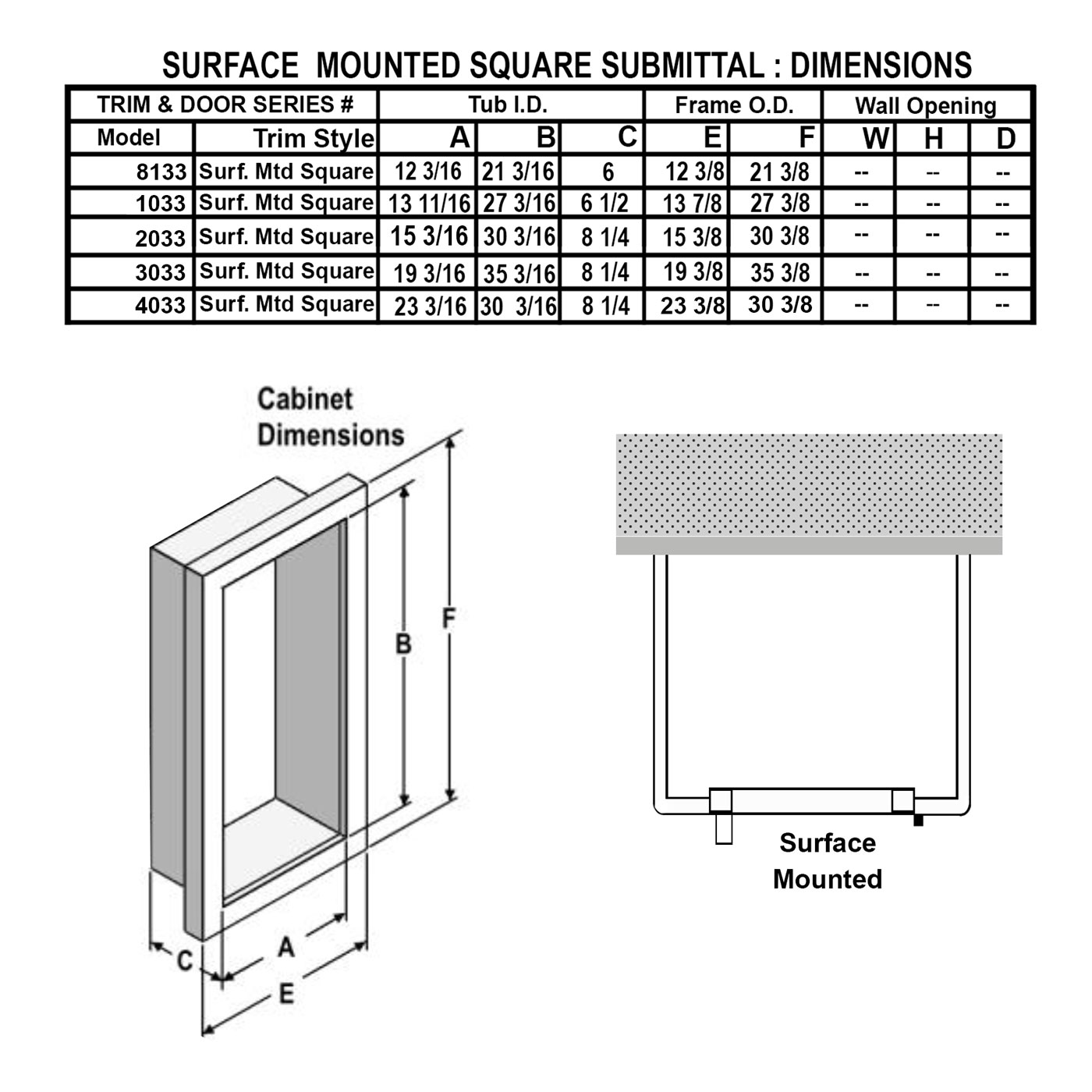 Surface Mount Stainless Steel Fire Extinguisher Cabinet Cosmopolitan JL Industries Data Sheet