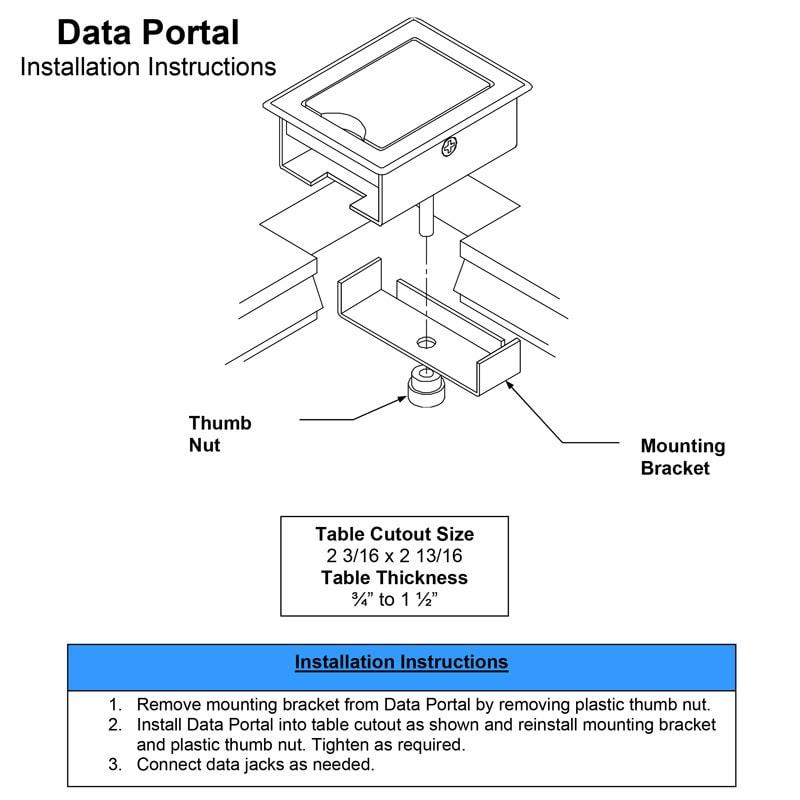 Dataportal Spec