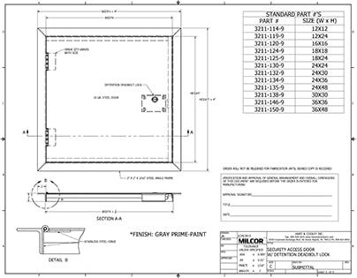 Milcor Security Access Door Data Sheet