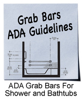 Grab Bars In All Accessible Bathing Facilities | ADA Guidelines   Harbor  City Supply
