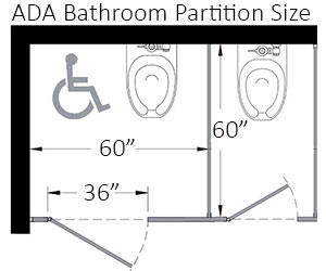ADA bathroom stall dimensions