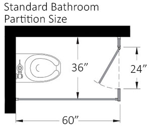 Standard bathroom partition dimensions