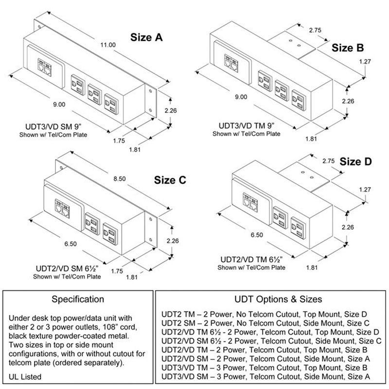 UDT Spec Sheet