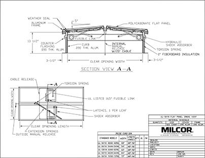 Style M Data Sheet