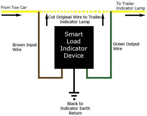 LED Trailer Light / Lamp Smart Load Indicator Device Warning Canceller TR172