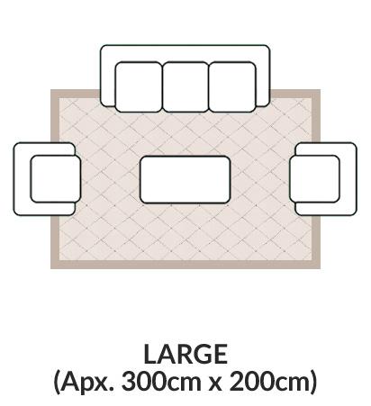 large-chart