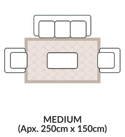 medium-chart