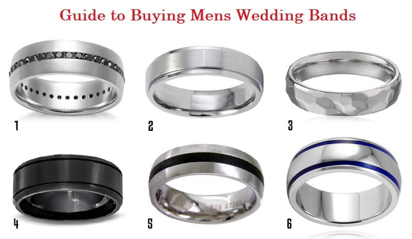 The Ultimate Guide to Buying Mens Rings According to The Wedding Theme