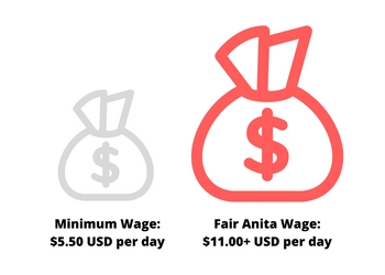 Fair Trade Wages Vietnam | Fair Anita