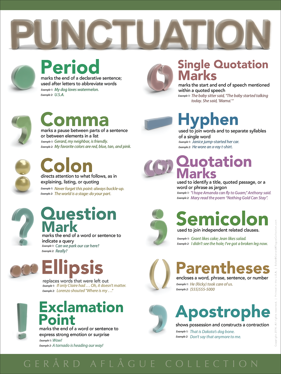 Punctuation Classroom Poster 18x24