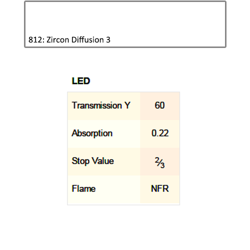 Lee Filters 812 Zircon Diffusion 3 LED Lighting Gel Sheet