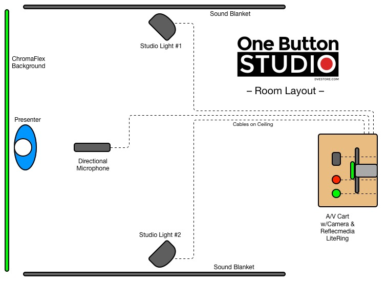 one-button-studio-layout-sm.jpg