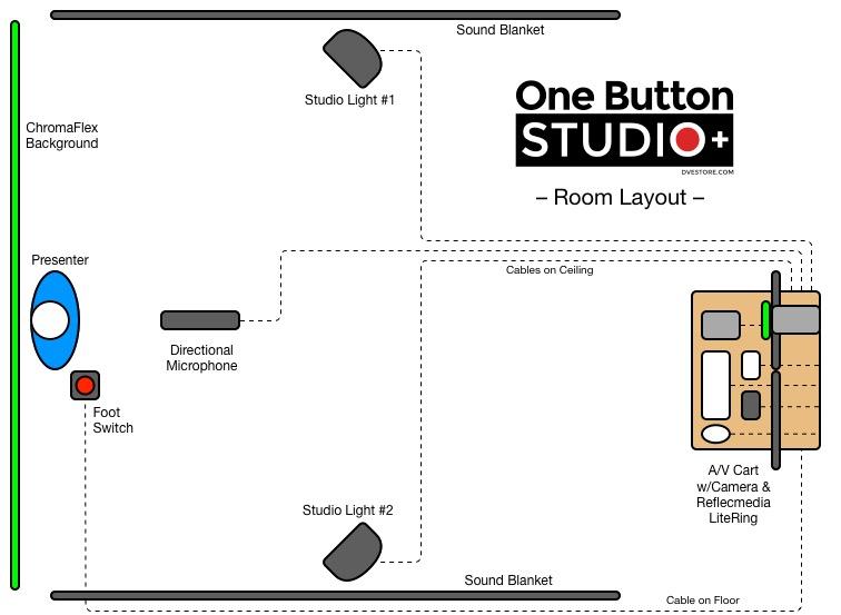 One Button Studio Upgrade