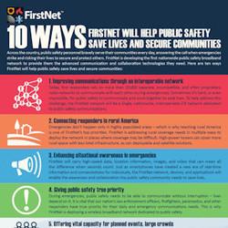 10 ways FirstNet will improve public safety