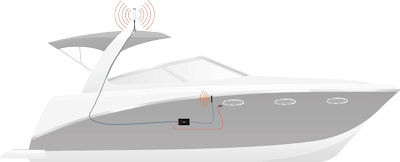 Marine Top Signal HiBoost 4G setup diagram