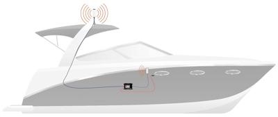 Marine weBoost Drive 4G-M 2-in-1 kit boat setup diagram