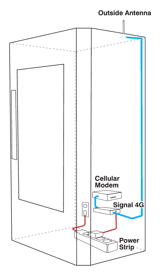 WilsonPro Signal 4G M2M vending machine setup diagram
