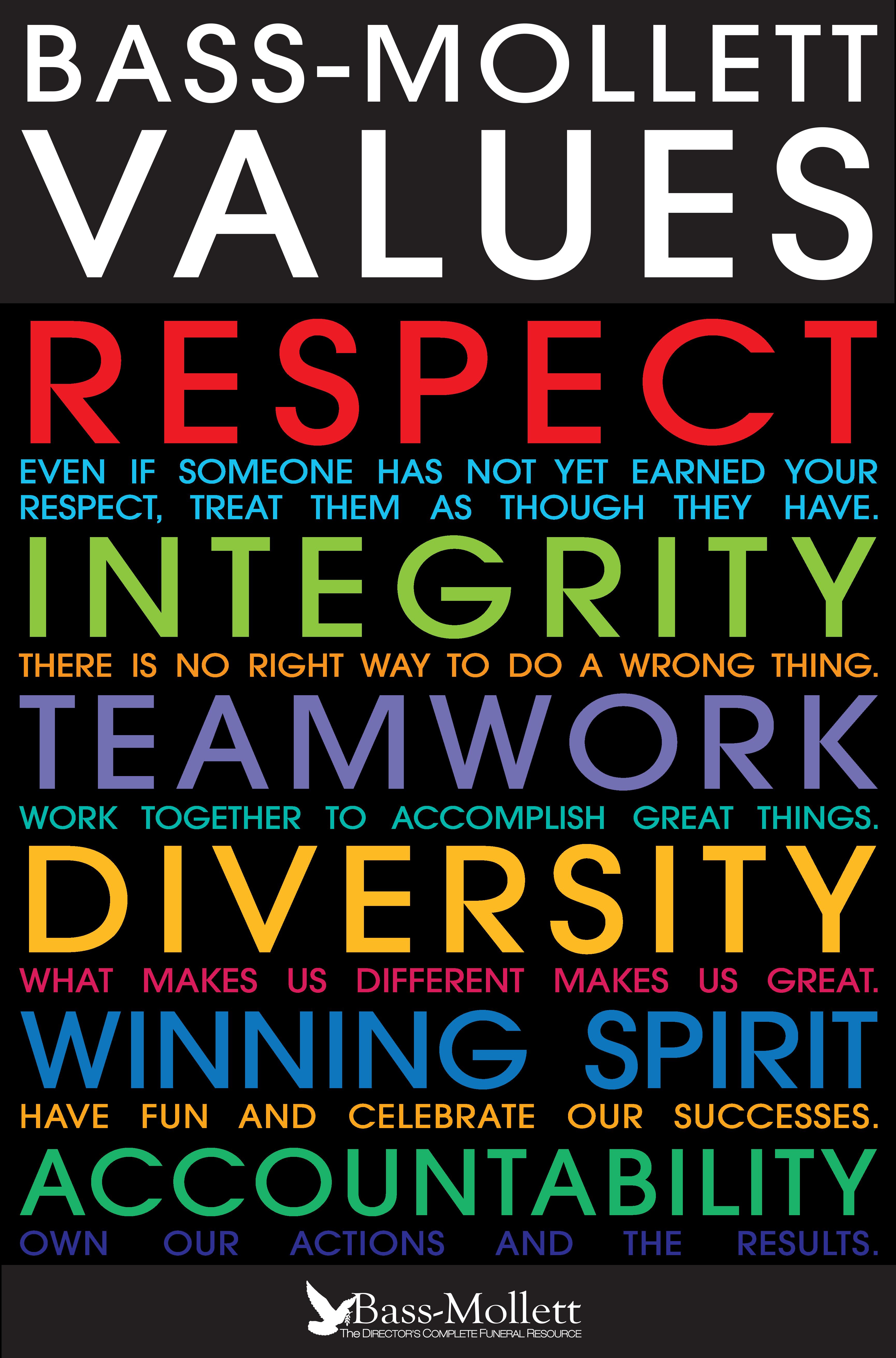 Bass-Mollett Values